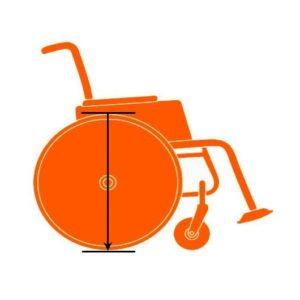 Diametro ruota