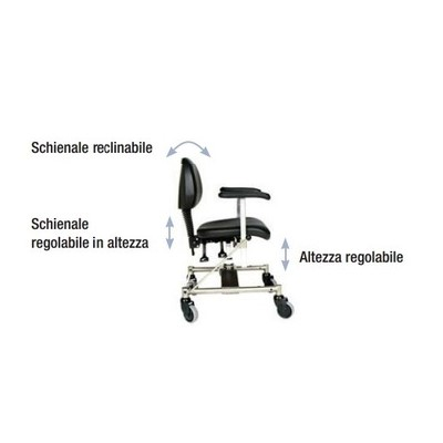 Allmobility mag4