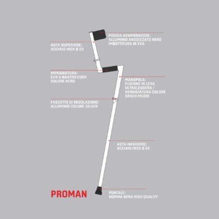 Proman info