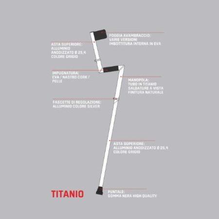 Titanio info